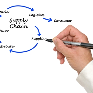 Creating a green supply chain could be easier with the help of data management systems.