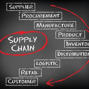 The international supply chain can be subject to many different risks.