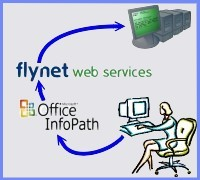 Use Flynet Web Services to Integrate InfoPath forms with Mainframe web services
